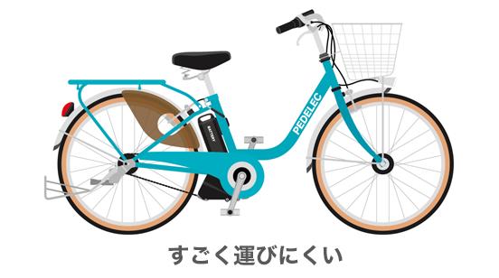 こんな自転車は運びにくい・・の画像